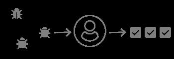 QA Team Framework Initiated